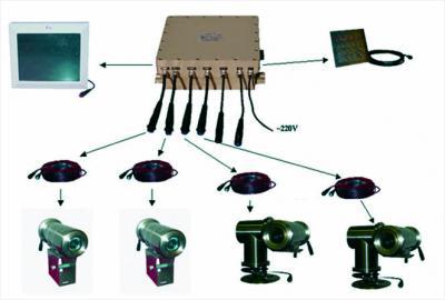 DVMS-4钻井电视监控系统